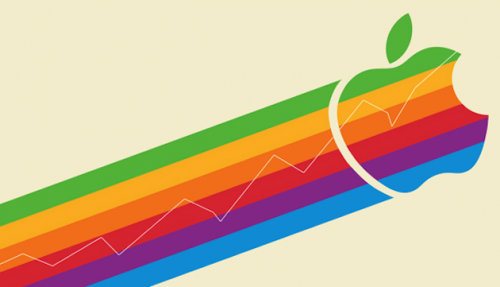 Акции Apple стали самыми популярными в 2014 году