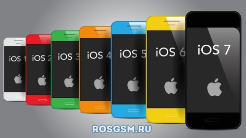 Apple уже начала тестирование iOS 9