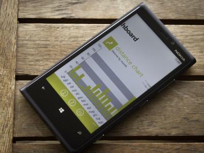 Microsoft готовит новый бюджетный смартфон Lumia 640